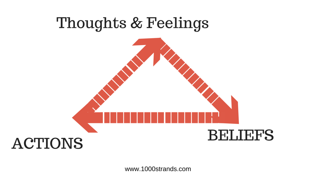 Changing behaviors and feelings through a 3 step process. | 1000strands.com